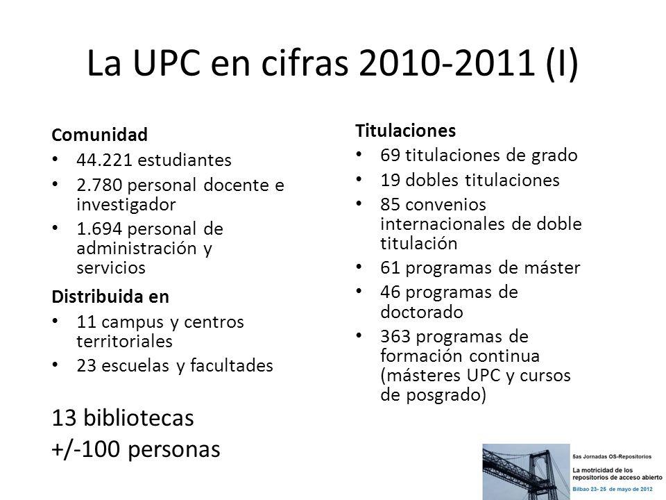 La UPC en cifras 2010-2011 (I) Titulaciones 69 titulaciones de grado 19 dobles titulaciones 85 convenios internacionales de doble titulación 61 progra