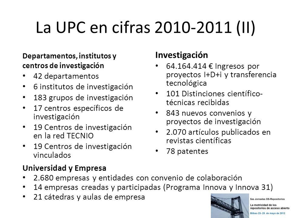 La UPC en cifras 2010-2011 (II) Investigación 64.164.414 Ingresos por proyectos I+D+i y transferencia tecnológica 101 Distinciones científico- técnica