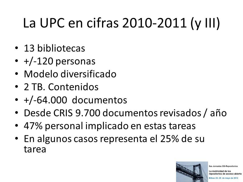 La UPC en cifras 2010-2011 (y III) 13 bibliotecas +/-120 personas Modelo diversificado 2 TB. Contenidos +/-64.000 documentos Desde CRIS 9.700 document