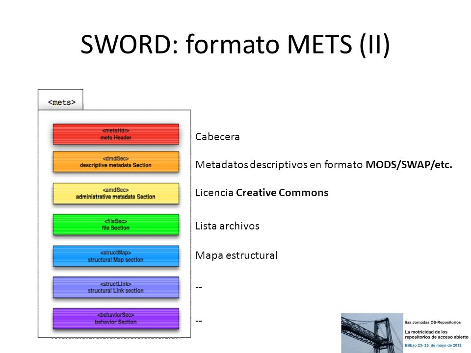 SWORD: formato METS (II) Cabecera Metadatos descriptivos en formato MODS/SWAP/etc.
