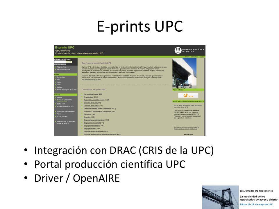 E-prints UPC Integración con DRAC (CRIS de la UPC) Portal producción científica UPC Driver / OpenAIRE