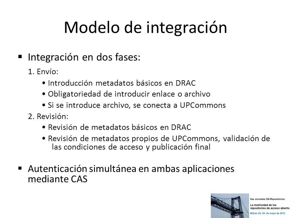 Modelo de integración Integración en dos fases: 1. Envío: Introducción metadatos básicos en DRAC Obligatoriedad de introducir enlace o archivo Si se i