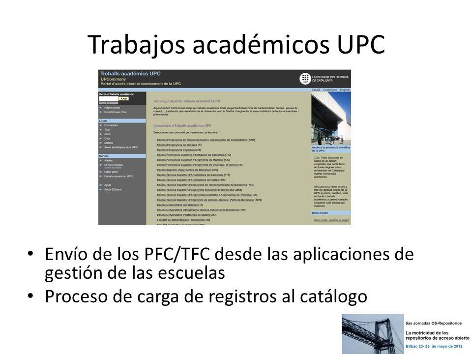 Trabajos académicos UPC Envío de los PFC/TFC desde las aplicaciones de gestión de las escuelas Proceso de carga de registros al catálogo
