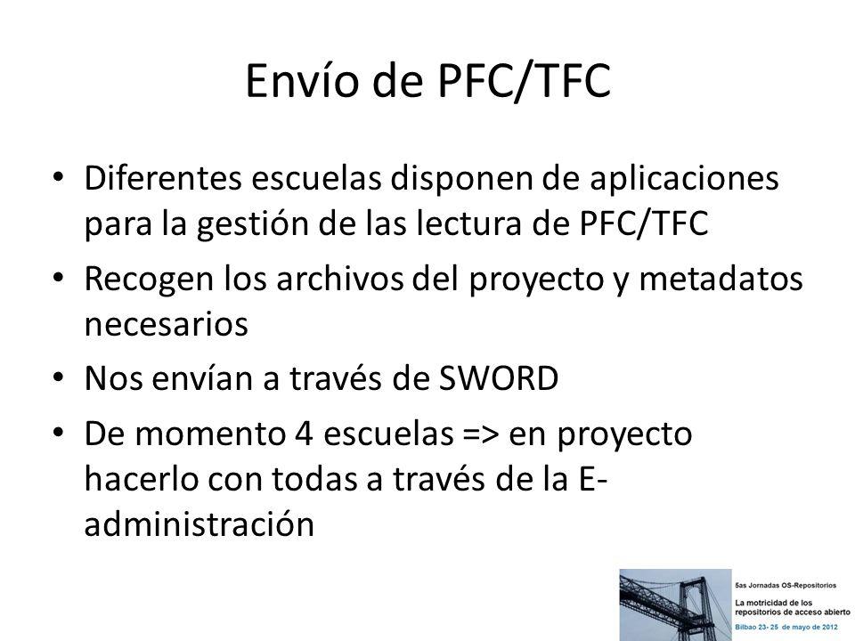 Envío de PFC/TFC Diferentes escuelas disponen de aplicaciones para la gestión de las lectura de PFC/TFC Recogen los archivos del proyecto y metadatos