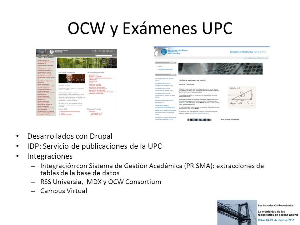 OCW y Exámenes UPC Desarrollados con Drupal IDP: Servicio de publicaciones de la UPC Integraciones – Integración con Sistema de Gestión Académica (PRI