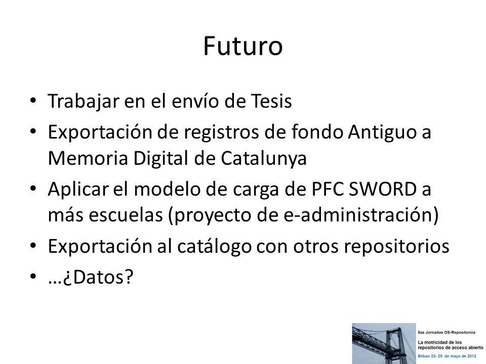 Futuro Trabajar en el envío de Tesis Exportación de registros de fondo Antiguo a Memoria Digital de Catalunya Aplicar el modelo de carga de PFC SWORD