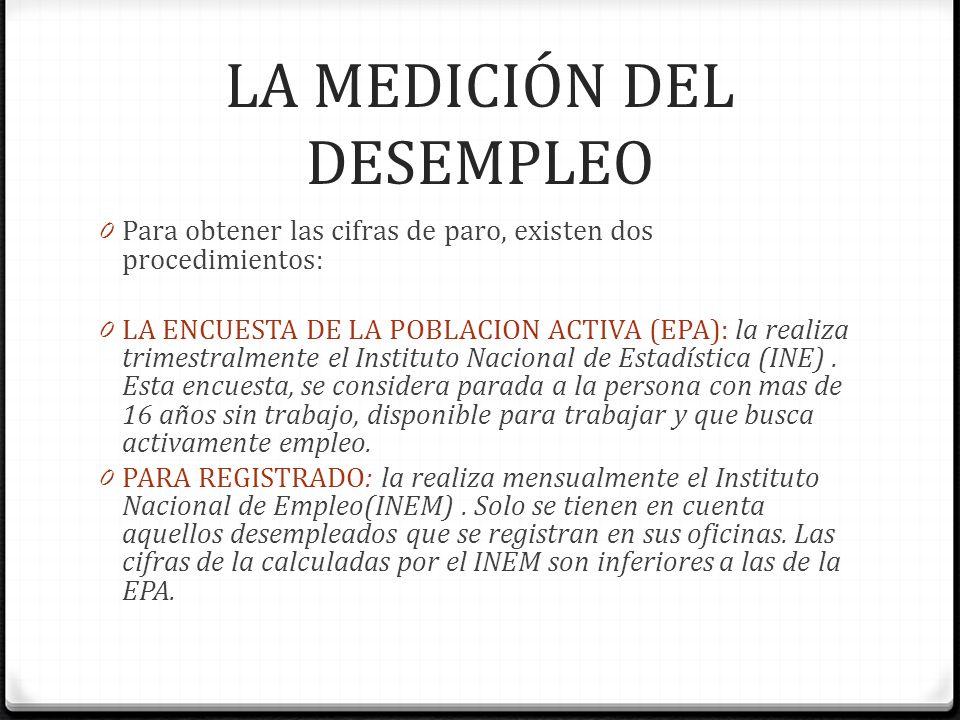LA MEDICIÓN DEL DESEMPLEO 0 Para obtener las cifras de paro, existen dos procedimientos: 0 LA ENCUESTA DE LA POBLACION ACTIVA (EPA): la realiza trimes