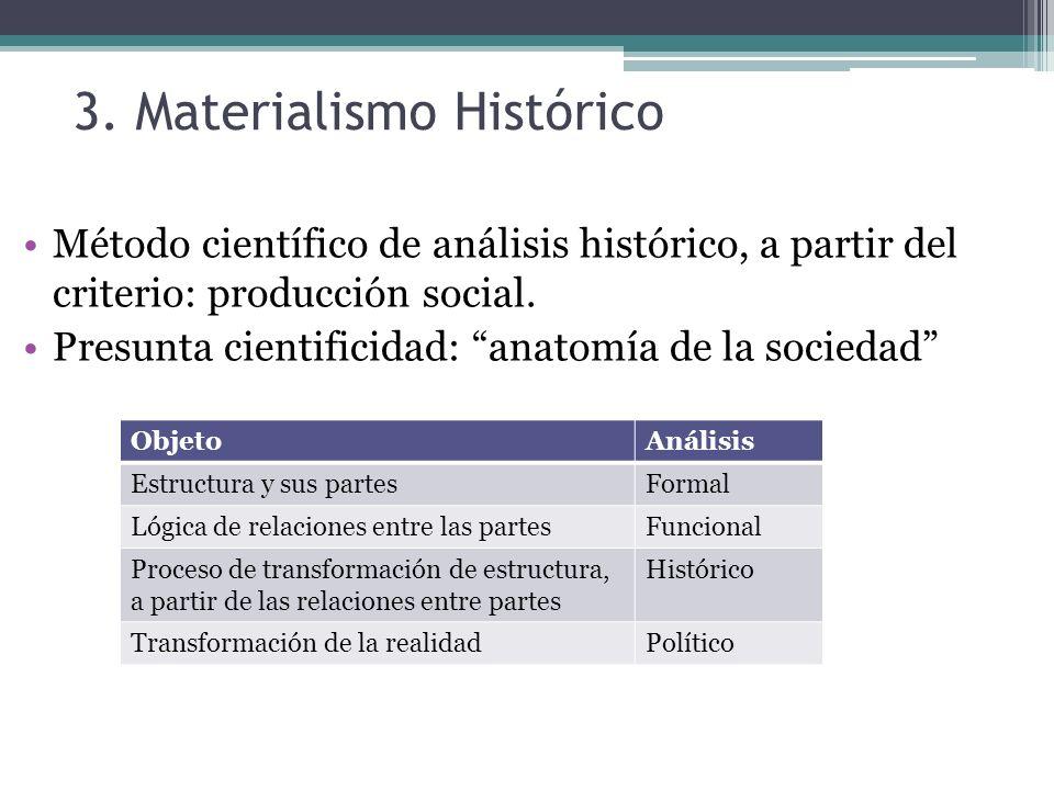 3. Materialismo Histórico Método científico de análisis histórico, a partir del criterio: producción social. Presunta cientificidad: anatomía de la so
