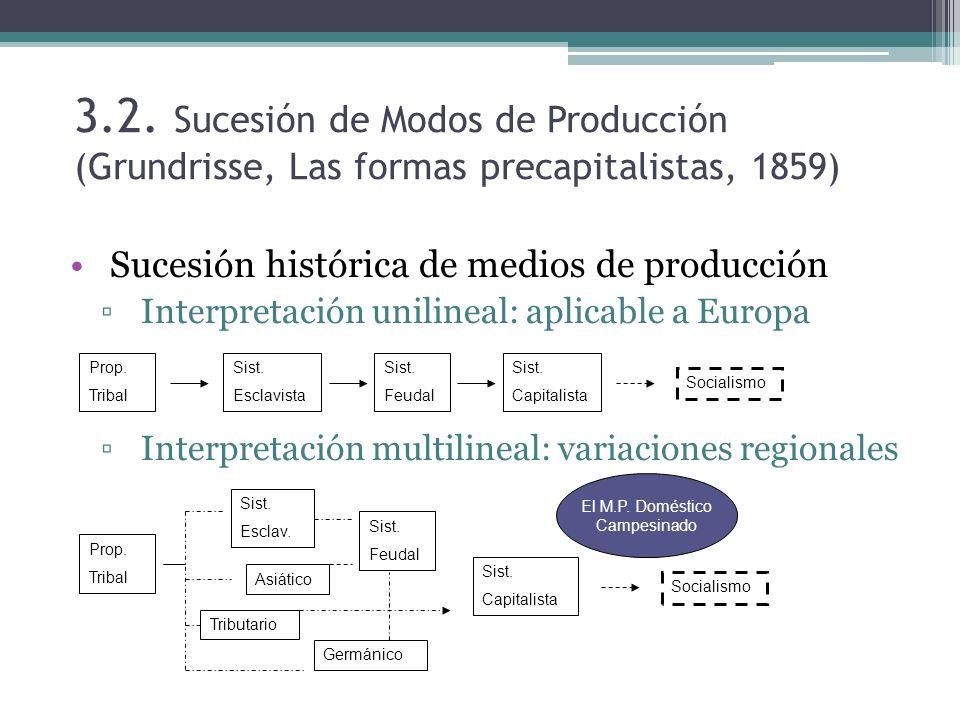 3.2. Sucesión de Modos de Producción (Grundrisse, Las formas precapitalistas, 1859) Sucesión histórica de medios de producción Interpretación unilinea
