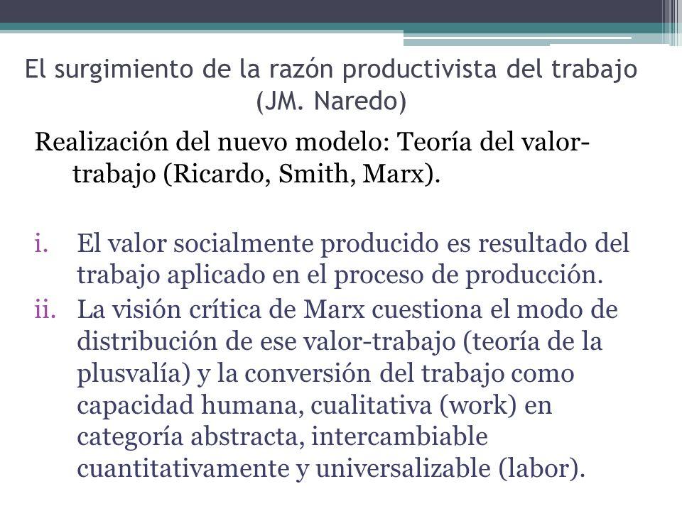 El surgimiento de la razón productivista del trabajo (JM. Naredo) Realización del nuevo modelo: Teoría del valor- trabajo (Ricardo, Smith, Marx). i.El