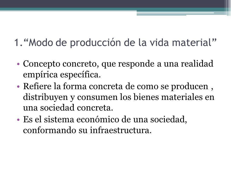 1.Modo de producción de la vida material Concepto concreto, que responde a una realidad empírica específica. Refiere la forma concreta de como se prod