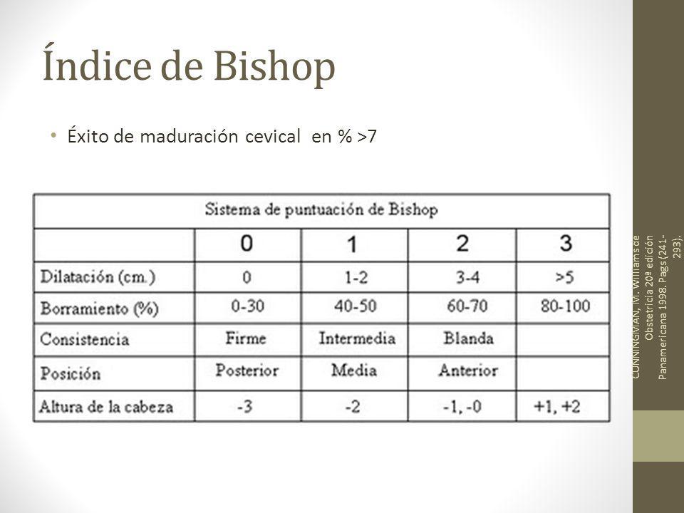 Índice de Bishop Éxito de maduración cevical en % >7 CUNNINGMAN, M. Williams de Obstetricia 20ª edición Panamericana 1998. Pags (241- 293).