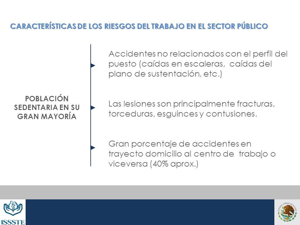 CARACTERÍSTICAS DE LOS RIESGOS DEL TRABAJO EN EL SECTOR PÚBLICO Accidentes no relacionados con el perfil del puesto (caídas en escaleras, caídas del p