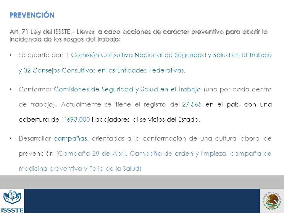 Art. 71 Ley del ISSSTE.- Llevar a cabo acciones de carácter preventivo para abatir la incidencia de los riesgos del trabajo: PREVENCIÓN Se cuenta con
