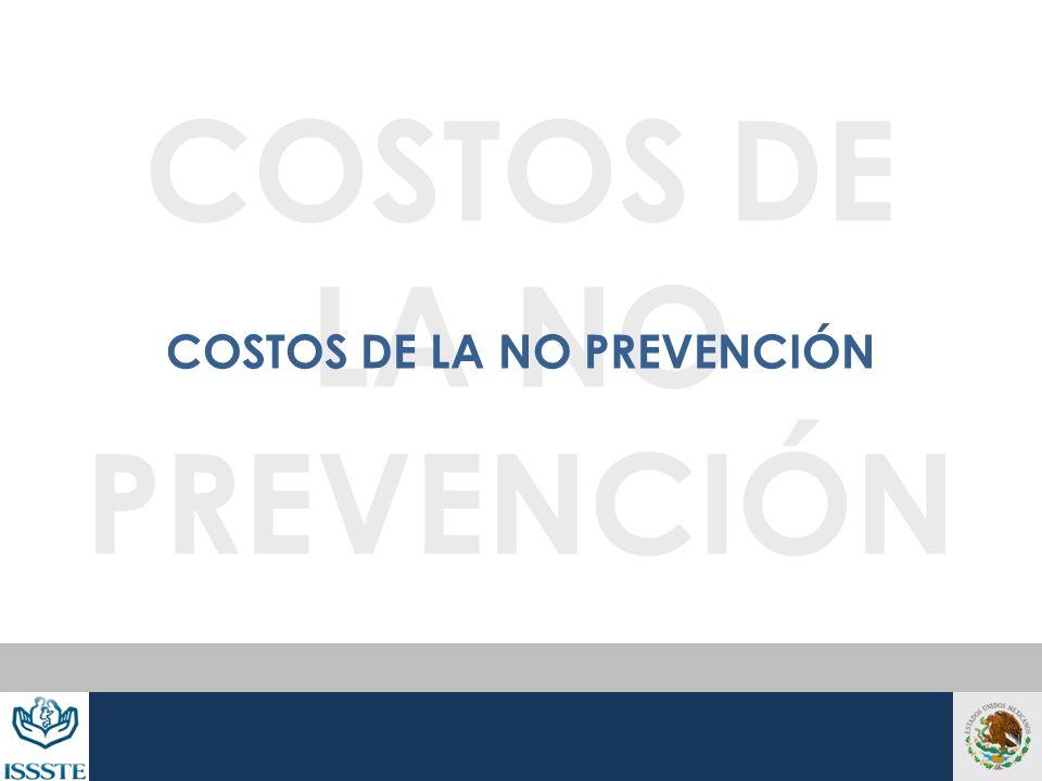 COSTOS DE LA NO PREVENCIÓN COSTOS DE LA NO PREVENCIÓN