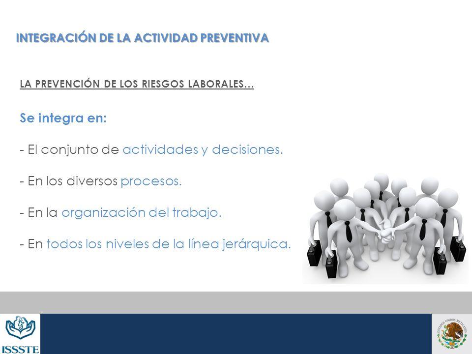 LA PREVENCIÓN DE LOS RIESGOS LABORALES… Se integra en: - El conjunto de actividades y decisiones. - En los diversos procesos. - En la organización del