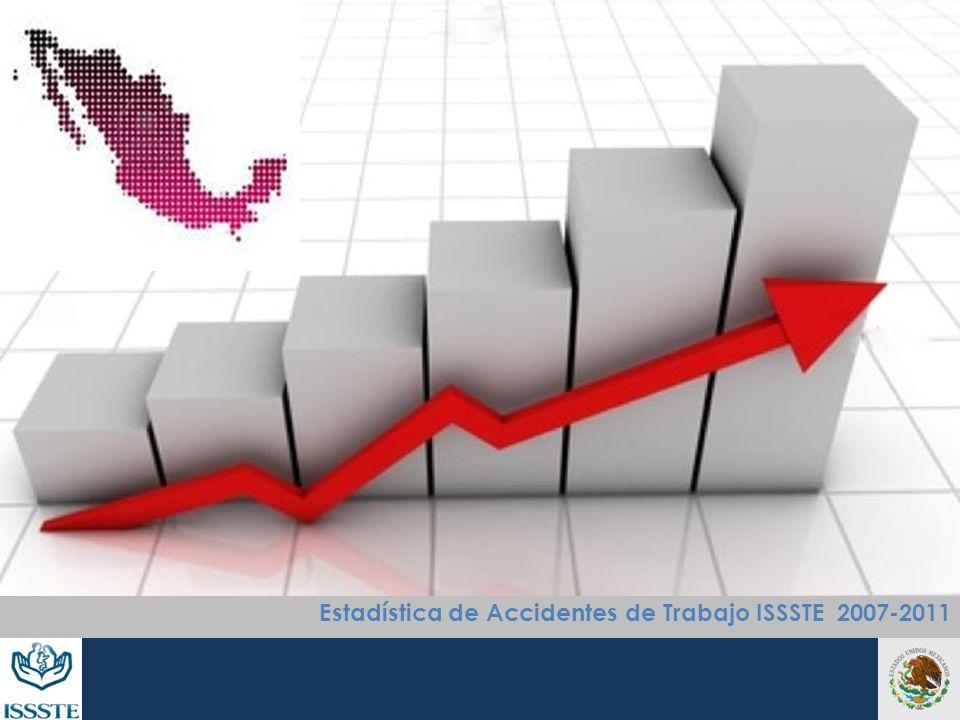 Estadística de Accidentes de Trabajo ISSSTE 2007-2011