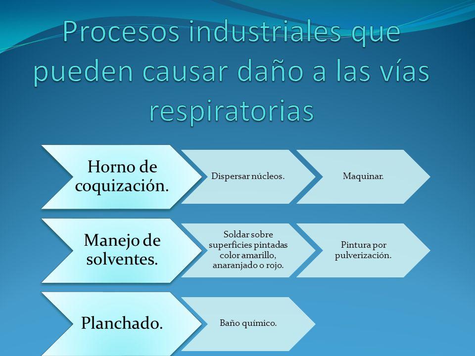 Se define como el trabajo reconocido, evaluado y controlado de la salud de los trabajadores, el cual requiere básicamente de un programa de protección de salud, prevención de accidentes o enfermedades ocupacionales.