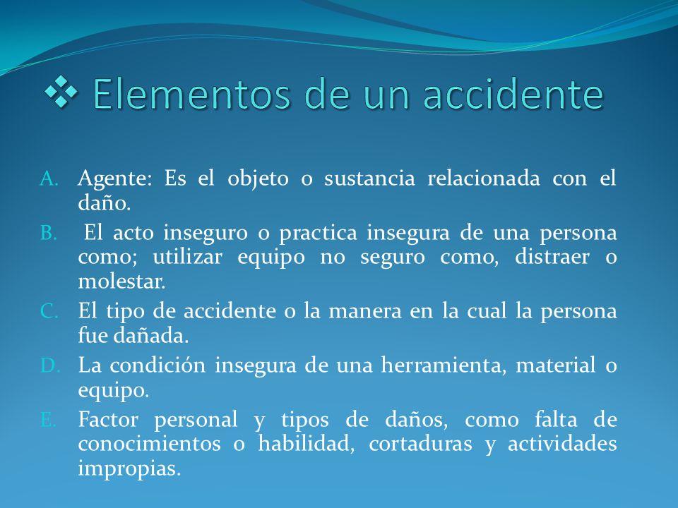 A.Agente: Es el objeto o sustancia relacionada con el daño.