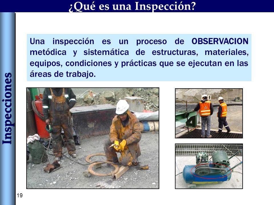 19 Una inspección es un proceso de OBSERVACION metódica y sistemática de estructuras, materiales, equipos, condiciones y prácticas que se ejecutan en