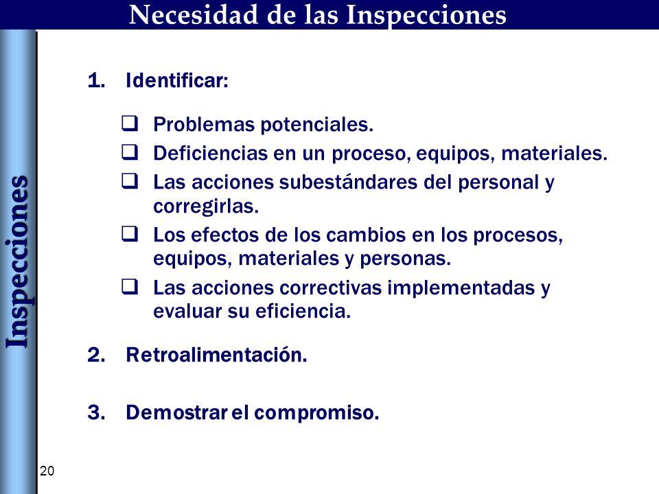 20 1.Identificar: Problemas potenciales. Deficiencias en un proceso, equipos, materiales. Las acciones subestándares del personal y corregirlas. Los e