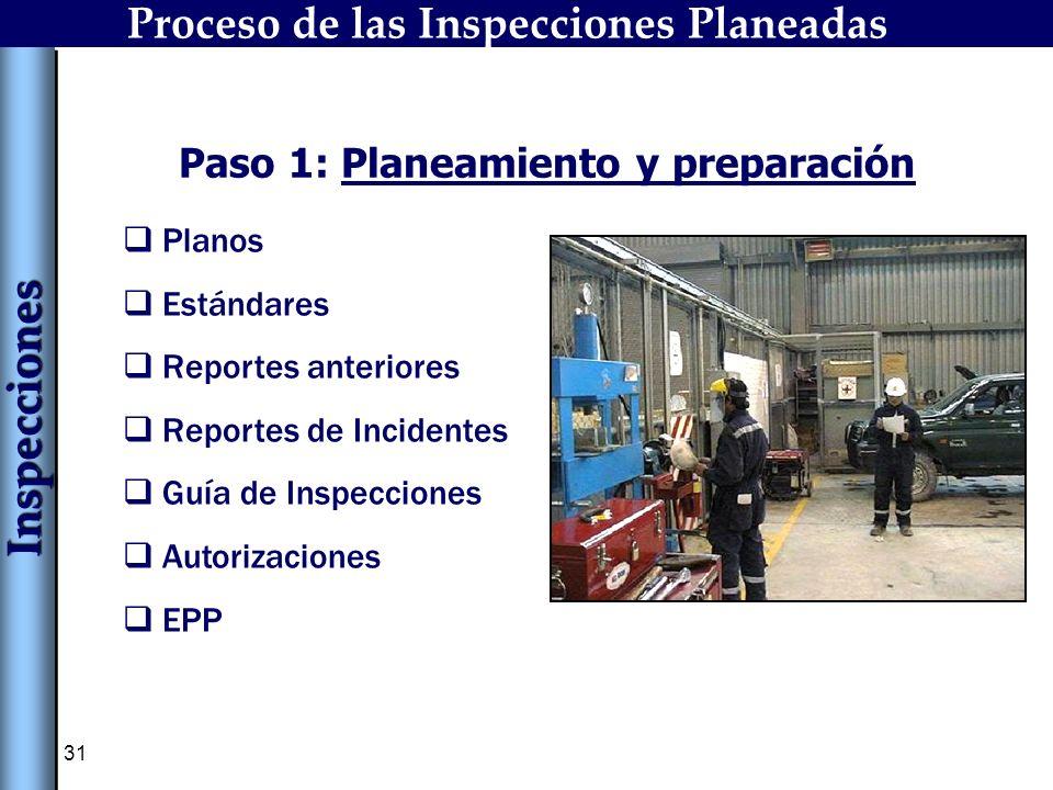 31 Paso 1: Planeamiento y preparación Planos Estándares Reportes anteriores Reportes de Incidentes Guía de Inspecciones Autorizaciones EPP Inspeccione