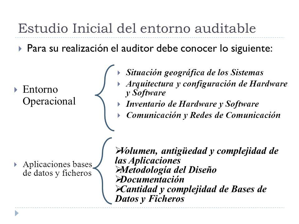 Estudio Inicial del entorno auditable Para su realización el auditor debe conocer lo siguiente: Entorno Operacional Situación geográfica de los Sistem