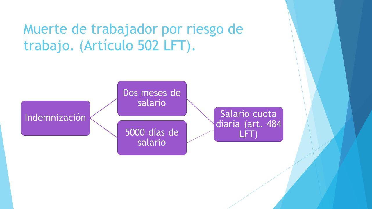Muerte de trabajador por riesgo de trabajo.(Artículo 502 LFT).