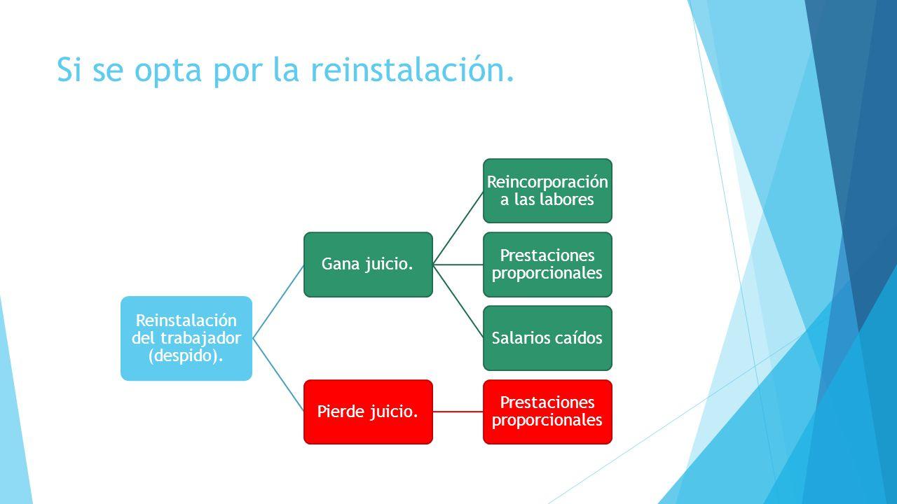 Si se opta por la reinstalación.Reinstalación del trabajador (despido).