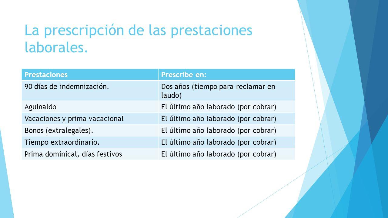 La prescripción de las prestaciones laborales.