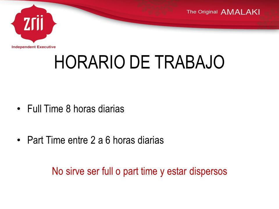 Distribución del trabajo en equipo HORARIO DE TRABAJO Full Time 8 horas diarias Part Time entre 2 a 6 horas diarias No sirve ser full o part time y es
