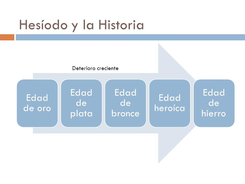 Hesíodo y la Historia Edad de oro Edad de plata Edad de bronce Edad heroíca Edad de hierro Deterioro creciente
