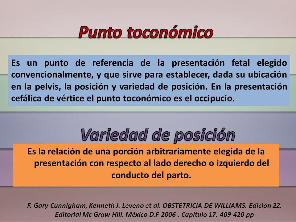 NULÍPARAS MULTIPARAS Antes del inicio del partoDescenso-Encajamiento Presión directa del fondo sobre pelvis Extensión y enderezamiento del cuerpo fetal Pujo por músculos abdominales de la madre Presión del Líquido Amniótico F.