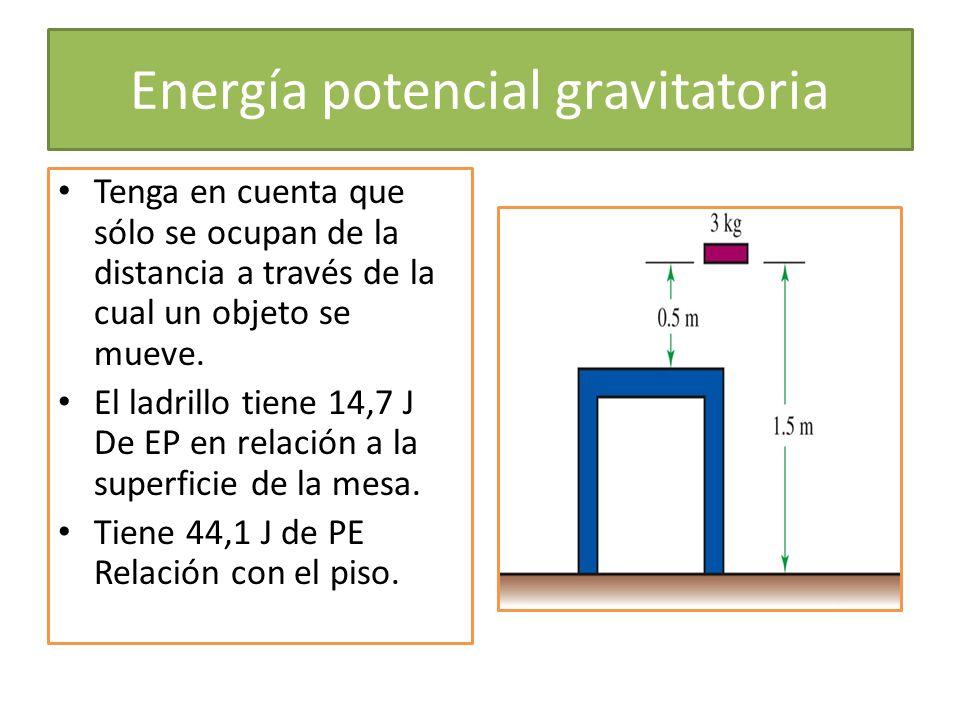Energía potencial gravitatoria Tenga en cuenta que sólo se ocupan de la distancia a través de la cual un objeto se mueve. El ladrillo tiene 14,7 J De