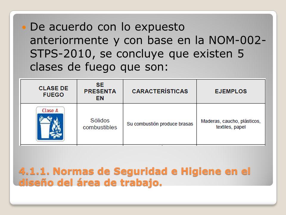 4.1.1. Normas de Seguridad e Higiene en el diseño del área de trabajo. De acuerdo con lo expuesto anteriormente y con base en la NOM-002- STPS-2010, s