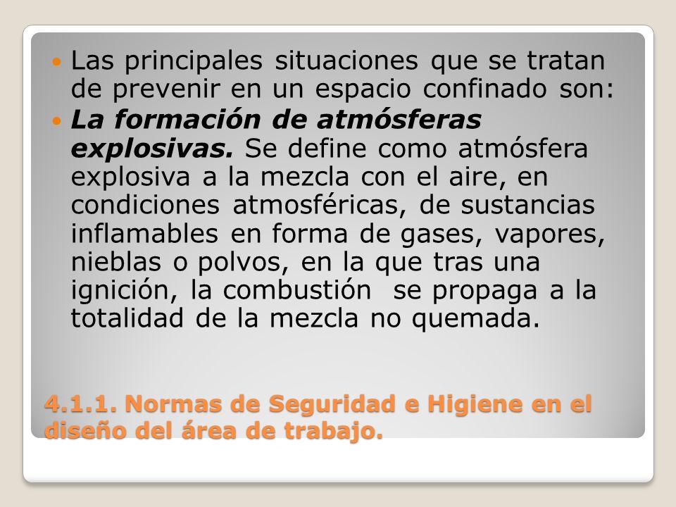 4.1.1. Normas de Seguridad e Higiene en el diseño del área de trabajo. Las principales situaciones que se tratan de prevenir en un espacio confinado s