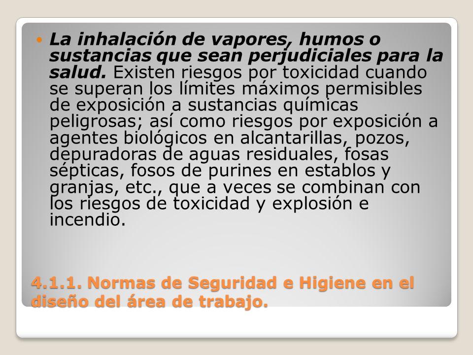 4.1.1. Normas de Seguridad e Higiene en el diseño del área de trabajo. La inhalación de vapores, humos o sustancias que sean perjudiciales para la sal