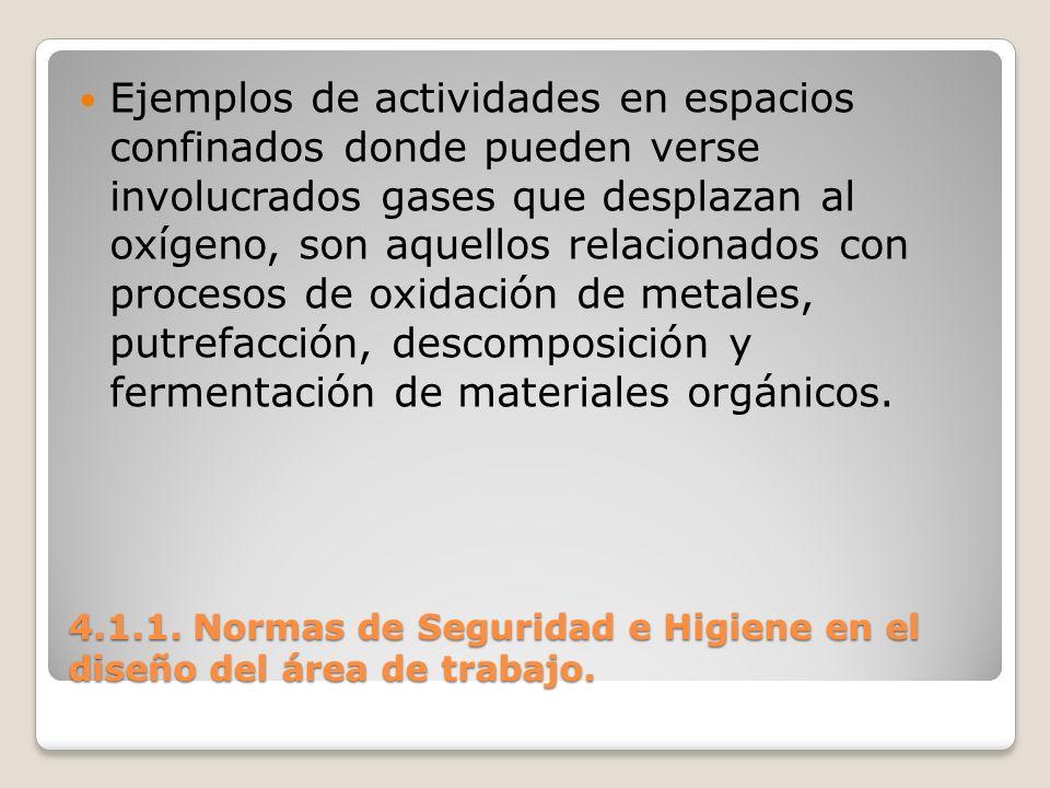 4.1.1. Normas de Seguridad e Higiene en el diseño del área de trabajo. Ejemplos de actividades en espacios confinados donde pueden verse involucrados