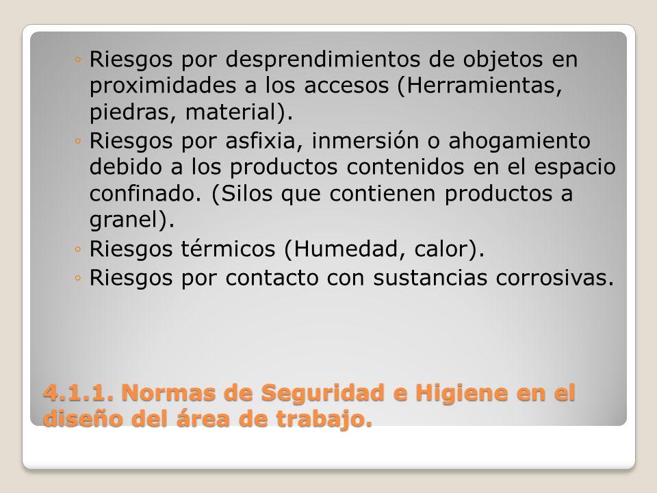 4.1.1. Normas de Seguridad e Higiene en el diseño del área de trabajo. Riesgos por desprendimientos de objetos en proximidades a los accesos (Herramie