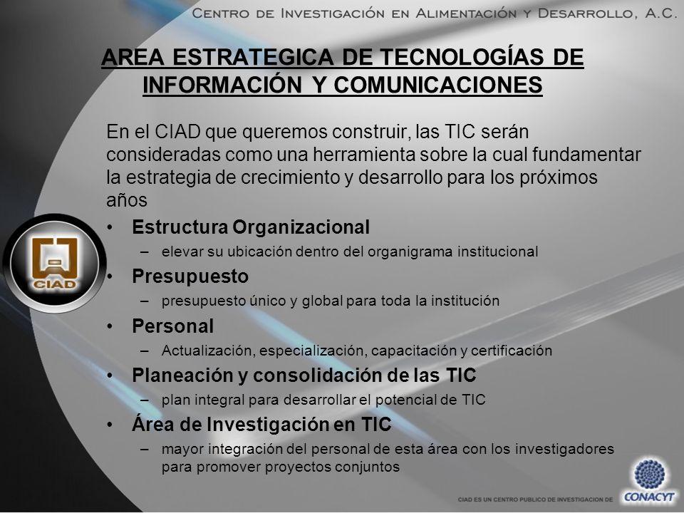 AREA ESTRATEGICA DE TECNOLOGÍAS DE INFORMACIÓN Y COMUNICACIONES En el CIAD que queremos construir, las TIC serán consideradas como una herramienta sob