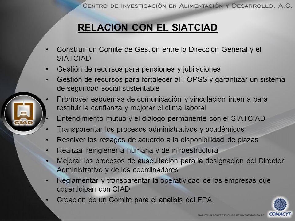 RELACION CON EL SIATCIAD Construir un Comité de Gestión entre la Dirección General y el SIATCIAD Gestión de recursos para pensiones y jubilaciones Ges