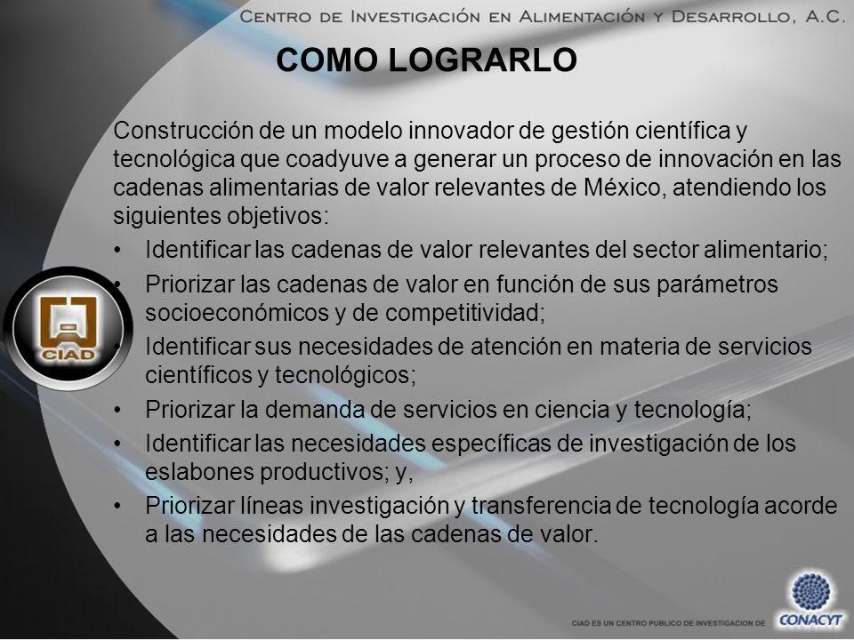 COMO LOGRARLO Construcción de un modelo innovador de gestión científica y tecnológica que coadyuve a generar un proceso de innovación en las cadenas a