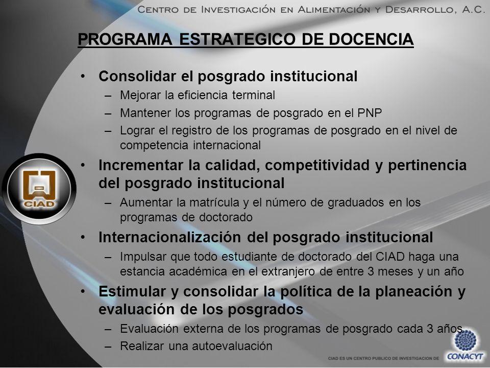 PROGRAMA ESTRATEGICO DE DOCENCIA Consolidar el posgrado institucional –Mejorar la eficiencia terminal –Mantener los programas de posgrado en el PNP –L