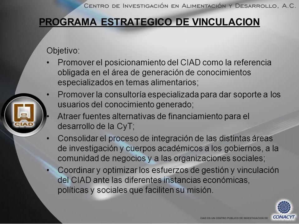PROGRAMA ESTRATEGICO DE VINCULACION Objetivo: Promover el posicionamiento del CIAD como la referencia obligada en el área de generación de conocimient