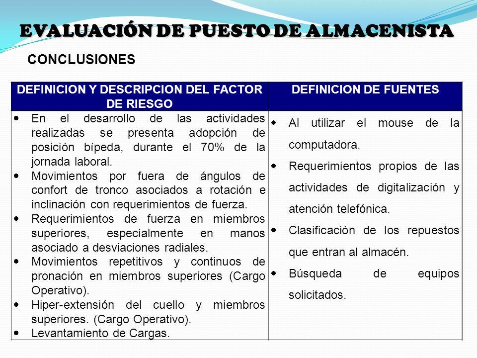CONCLUSIONES DEFINICION Y DESCRIPCION DEL FACTOR DE RIESGO DEFINICION DE FUENTES En el desarrollo de las actividades realizadas se presenta adopción d