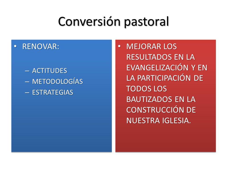 Conversión pastoral RENOVAR: RENOVAR: – ACTITUDES – METODOLOGÍAS – ESTRATEGIAS RENOVAR: RENOVAR: – ACTITUDES – METODOLOGÍAS – ESTRATEGIAS MEJORAR LOS