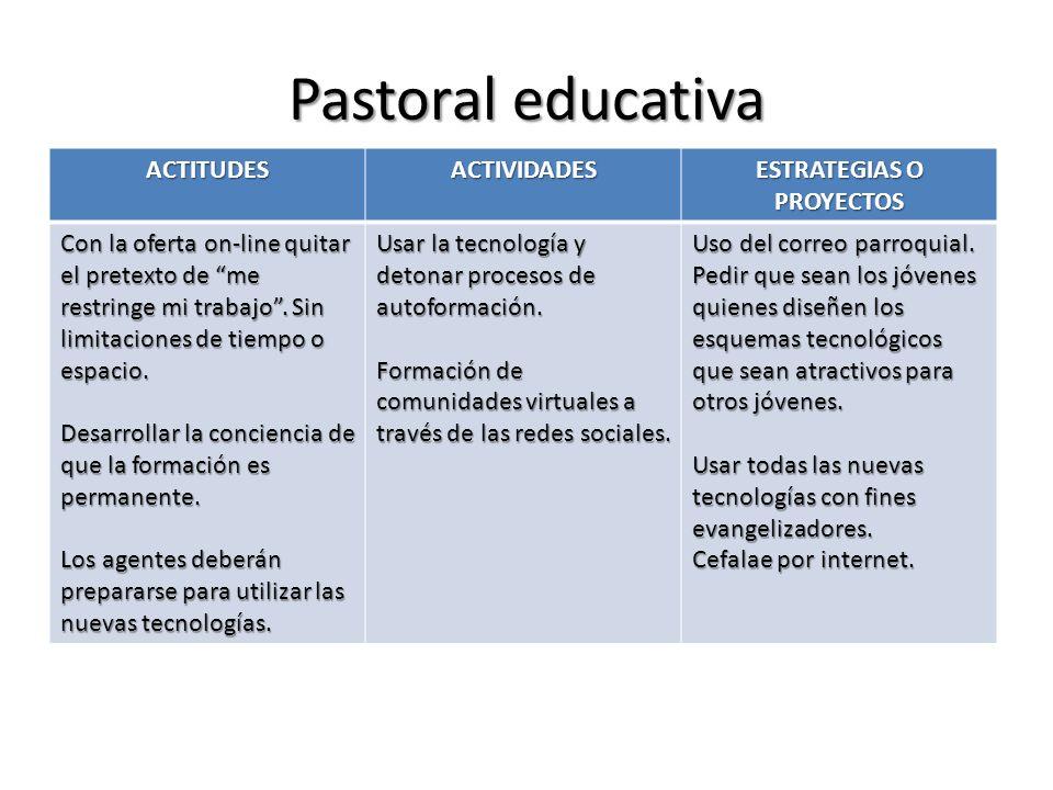 Pastoral educativa ACTITUDESACTIVIDADES ESTRATEGIAS O PROYECTOS Con la oferta on-line quitar el pretexto de me restringe mi trabajo. Sin limitaciones