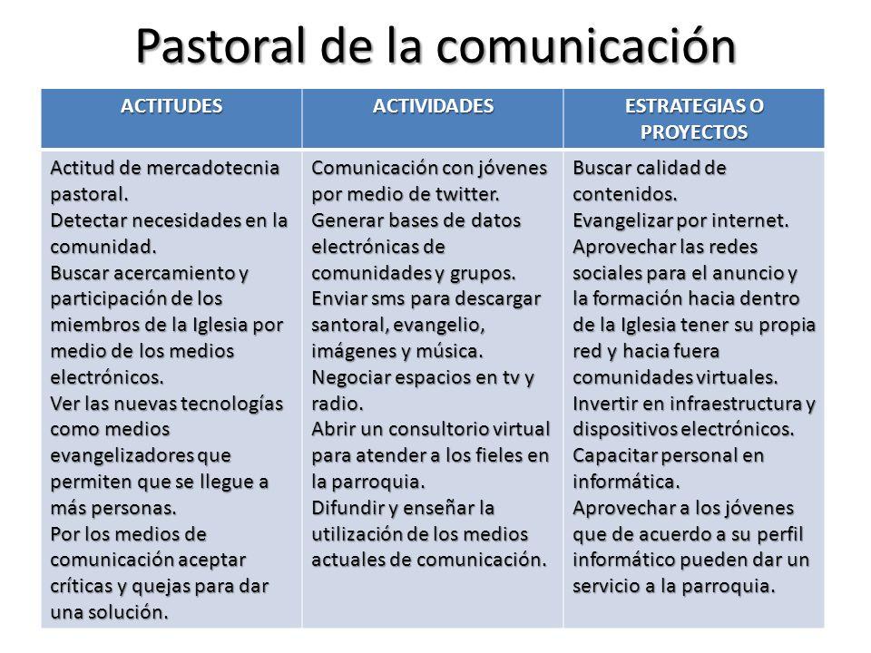 Pastoral de la comunicación ACTITUDESACTIVIDADES ESTRATEGIAS O PROYECTOS Actitud de mercadotecnia pastoral. Detectar necesidades en la comunidad. Busc
