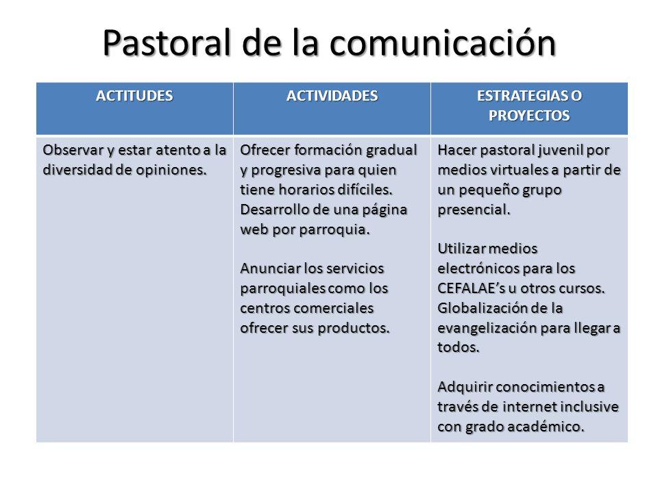 Pastoral de la comunicación ACTITUDESACTIVIDADES ESTRATEGIAS O PROYECTOS Observar y estar atento a la diversidad de opiniones. Ofrecer formación gradu