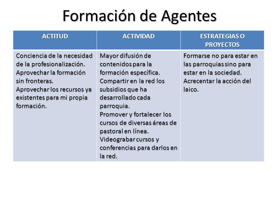 Formación de Agentes ACTITUDACTIVIDAD ESTRATEGIAS O PROYECTOS Conciencia de la necesidad de la profesionalización. Aprovechar la formación sin fronter